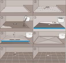 tile backer board tiled shower tray shower base haining jit new