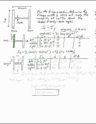 cross sectional moment of inertia h beam moment of inertia youtube