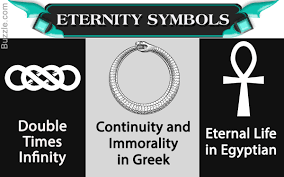 symbolizes meaning meanings of different eternity symbols