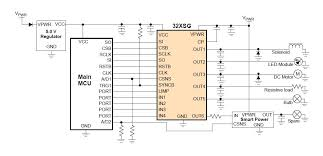 mc32xsg 32v smart high side power switches nxp