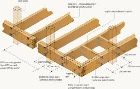 how to build a deck nz deck structure design google search research pinterest decking