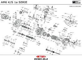 urban bike u0026 quad rieju parts listings