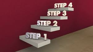 Interior Design Process Steps by Steps 1 To 4 One Four Process Stairs 3d Animation Motion