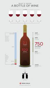 how to make a wine bottle l how many glasses in a bottle of wine wine folly
