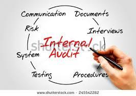 Desk Audit Definition Internal Audit Stock Images Royalty Free Images U0026 Vectors