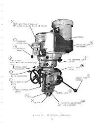 l post replacement parts bridgeport j head parts diagram ideasdeportivascanarias com