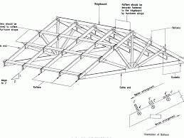 Gable Roof House Plans Collection Gable House Plans Photos Home Decorationing Ideas