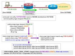 Cisco Route Map by Integrating Acls With The Cisco Zone Based Policy Firewall