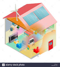 house energy efficiency energy efficient home house with cavity wall and loft insulation