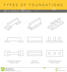 28 types of basements types of foundations clipart panda