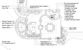 Outdoor Living Space Plans by Design Plans U2022 Poul U0027s Landcaping U0026 Nursery Inc