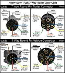wiring diagram for a 1997 peterbilt semi tractor with 7 pin round