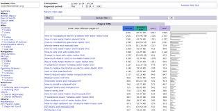 Westek Tm101r 125 Volt Spst by Index Of Images