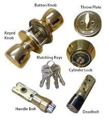 Interior Door Knobs For Mobile Homes Door Loc U0026 Ultra 44609 2 1 4 Brass Old Time Mortise Interior Door