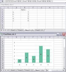 make a copied chart link to new data peltier tech blog