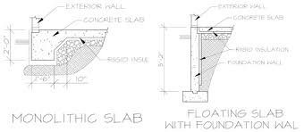 Slab Foundation Floor Plans Multi Family Plan W3046 Detail From Drummondhouseplans Com