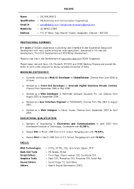 Currently Working Resume Sample by Sql Dba Resume Sample Resume For Your Job Application