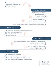 complete wedding checklist the complete wedding planning checklist noahs weddings
