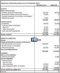 Consolidated Balance Sheet Template Exle How To Consolidate Ifrsbox