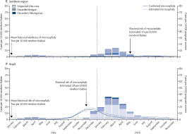 infection related microcephaly after the 2015 and 2016 zika virus
