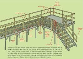 Fiberglass Handrail The Features Of Fiberglass Handrail Profiles Hebei Maple Frp
