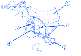 jeep wrangler 2000 passenger compartment electrical circuit wiring