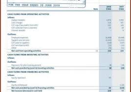 Profit And Loss Statement Excel Template Profit And Loss And Balance Sheet Exle Profit Loss Excel
