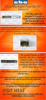 86 best optische transceiver images on pinterest quad factors