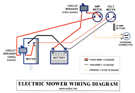 lawn mower wiring diagram briggs and stratton wiring diagram 14hp