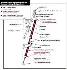 Overhead Door Corporation Parts Garage Door Adjustment Garage Door Replacement