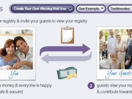 how to register for money for wedding register wedding gifts wedding gift register money for wedding