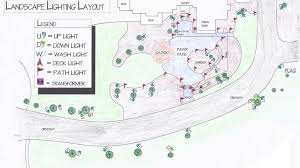 How To Design Landscape Lighting Landscape Lighting Design Landscape Lighting Specialist