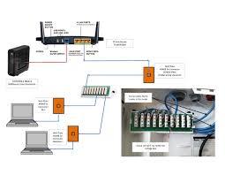 cat 5 e wiring diagram saleexpert me