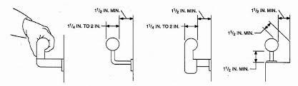 What Is Banister Railings Guardrails Stair Rails U0026 Handrailings Codes