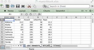 r xlsx package a quick start guide to manipulate excel files in