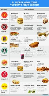 the best secret menu items from any restaurant infographic