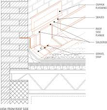 Architectural Drawing Sheet Numbering Standard by Architectural Details Gutters And Downspouts Scuppers