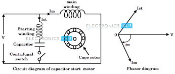 motor starting capacitor capacitor guide u2013 readingrat net