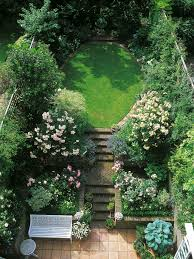 Garden Boundary Ideas by Landscape Design How To Use Triangulation And Take Offsets How
