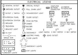 architecture floor plan symbols floor plan symbols electrical floor plan symbols awesome house