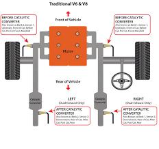premium 02 o2 oxygen sensor direct fit pre upstream for mercury