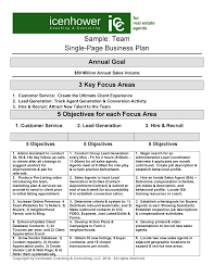 business plan definition example of executive summary 166066404