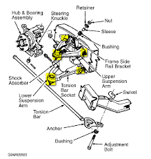 2005 dodge dakota front suspension diagram my 2004 dodge dakota cab makes a clunking noise not all the