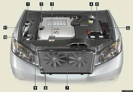 lexus es 350 hp engine compartment do it yourself maintenance maintenance and