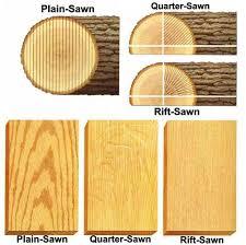 37 best sawing splitting wood images on splitting wood