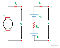 what is a dc machine basic structure equivalent circuit circuit