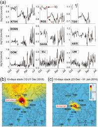 Vermont which seismic waves travel most rapidly images Kivusnet the first dense broadband seismic network for the kivu jpg
