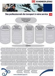 schenker joyau montaigu si e social schenker joyau l offre globale pdf