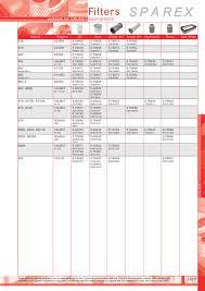 filters valmet page 159 sparex parts lists u0026 diagrams