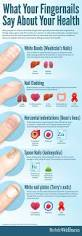best 25 fingernail ridges ideas only on pinterest vit b12